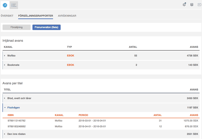 Skärmbild av försäljningsrapport från Publit